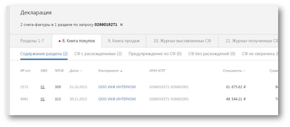 Сортировка счетов-фактур по контрагенту