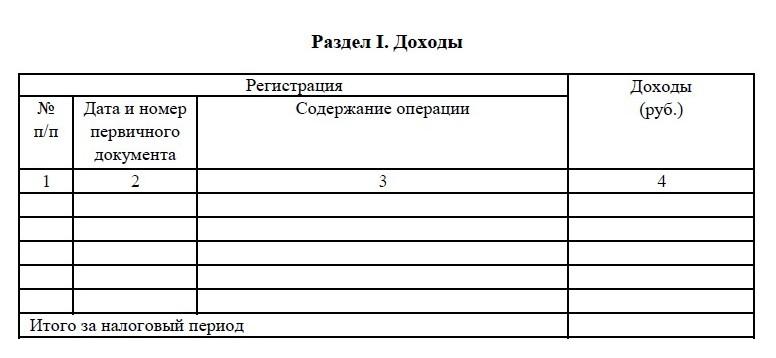 КУДиР на ПСН, раздел 1