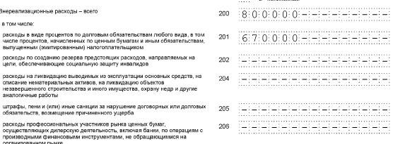 Заполнение строк 200-206