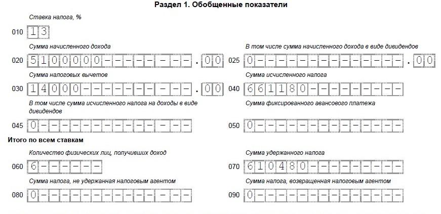 Пример заполнения 6-НДФЛ, раздел 1
