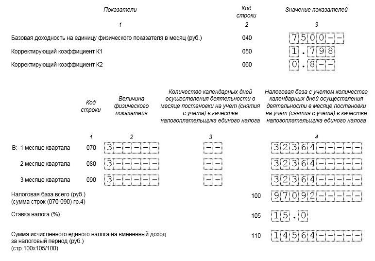 Заполнение строк 040-110 Раздела 2 декларации по ЕНВД