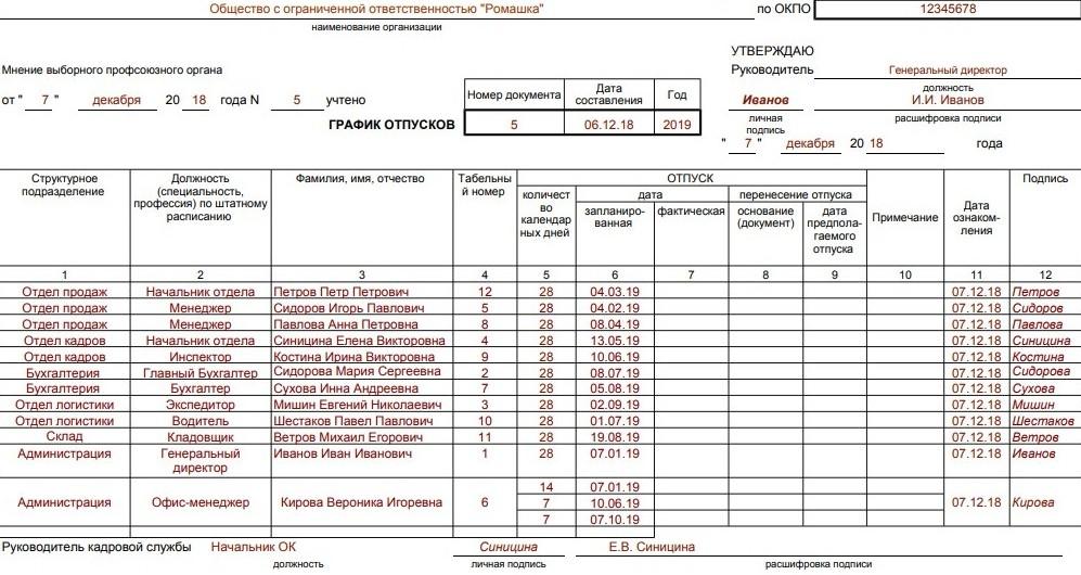 График отпусков, утвержденный директором, с отметками об ознакомлении