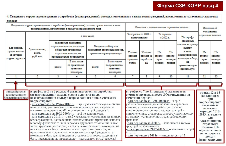 СЗВ-КОРР разд.4