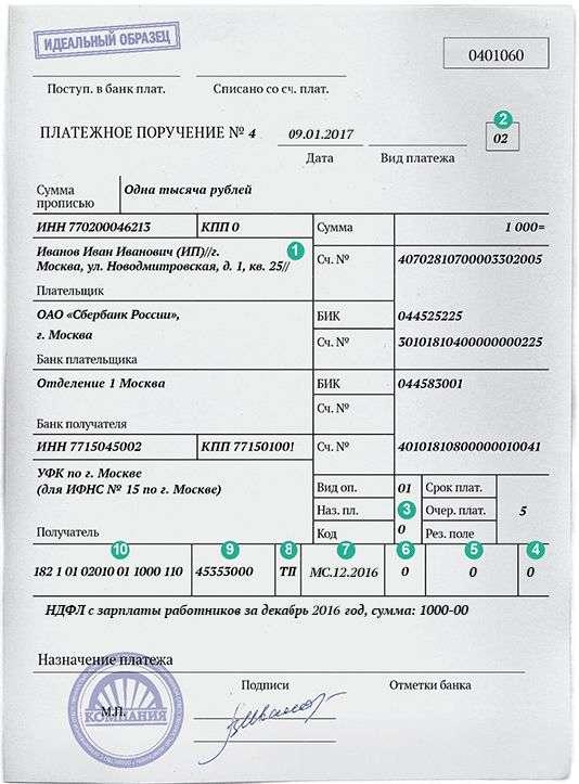 ПП по НДФЛ, ИП за работников