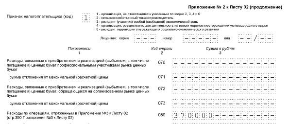 Строки 070-080 приложения № 2 листа 02 декларации по налогу на прибыль