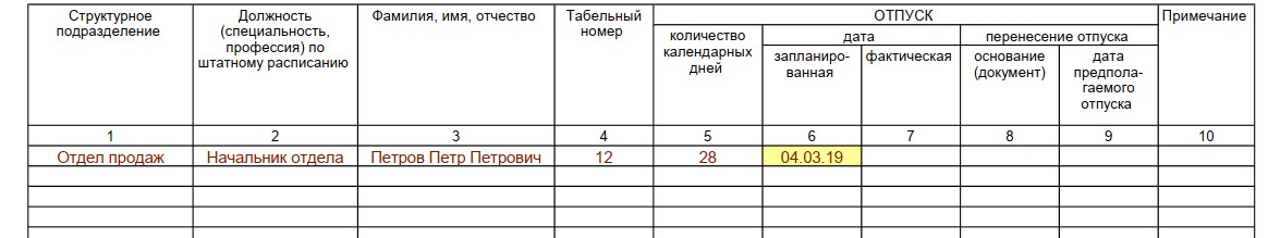 Т-7, Запланированная дата отпуска