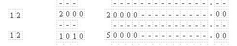 Отражение дивидендов в 2-НДФЛ