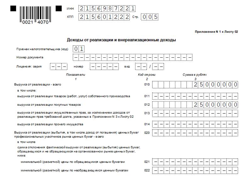 Декларация по налогу на прибыль, приложение 1 к листу 02