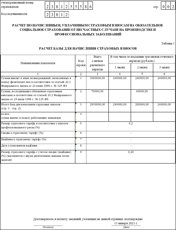 Расчёт базы в 4-ФСС