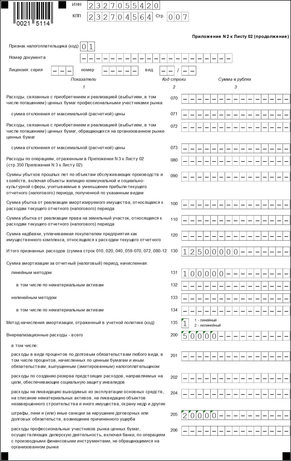 Приложение 2 к Листу 02 (продолжение) декларации по налогу на прибыль