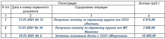 КУДИР пример раздела 1